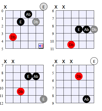 Guitarator – Guitar and music theory tools, lessons, webapps, articles.
